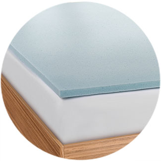 Great Sleep® Ceramic Foam Topper